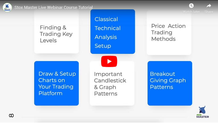 stock market courses online
