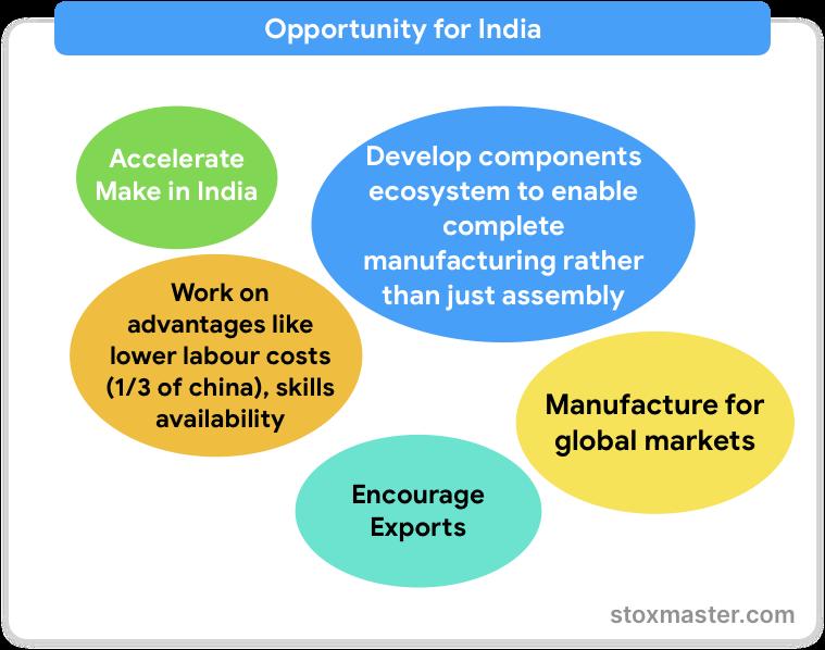 Impact-of-coronavirus-on-stock-market-in-india