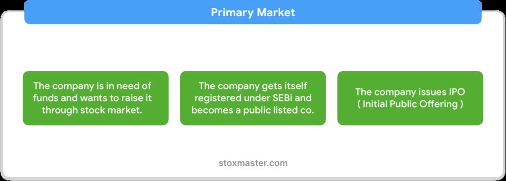 primary-market-stoxmaster