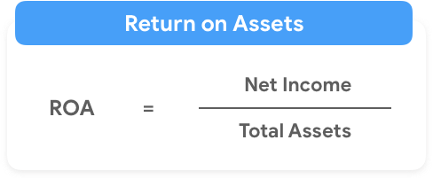 return-on-assets