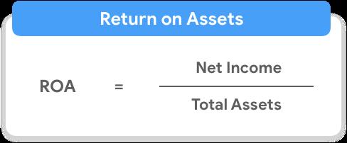 return-on-assets