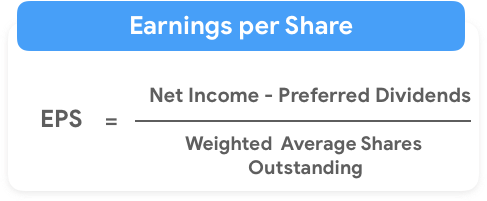 earnings-per-share