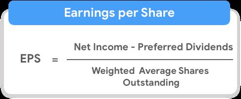 earnings-per-share