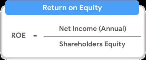 return-on-equity