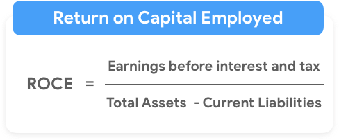 return-on-capital-employed
