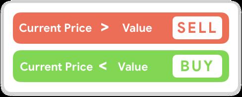 fundamental-analysis-of-stocks