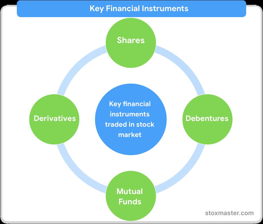 secondary-market