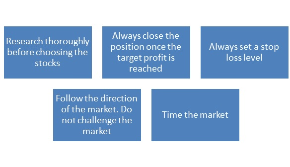 intraday-trading-tips