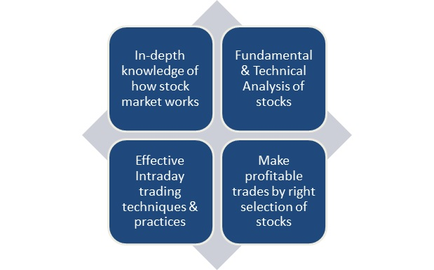 best-stock-market-training-course